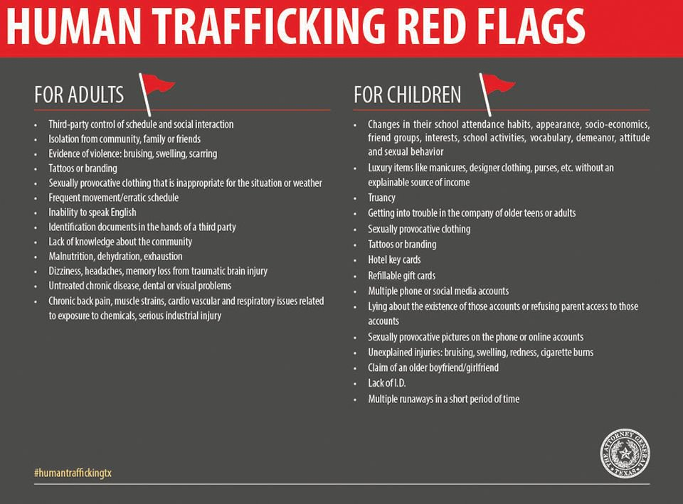 Human trafficking red flags